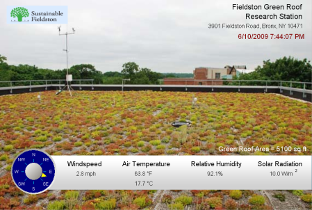Fieldston School by Columbia University Center for Climate Systems Research
