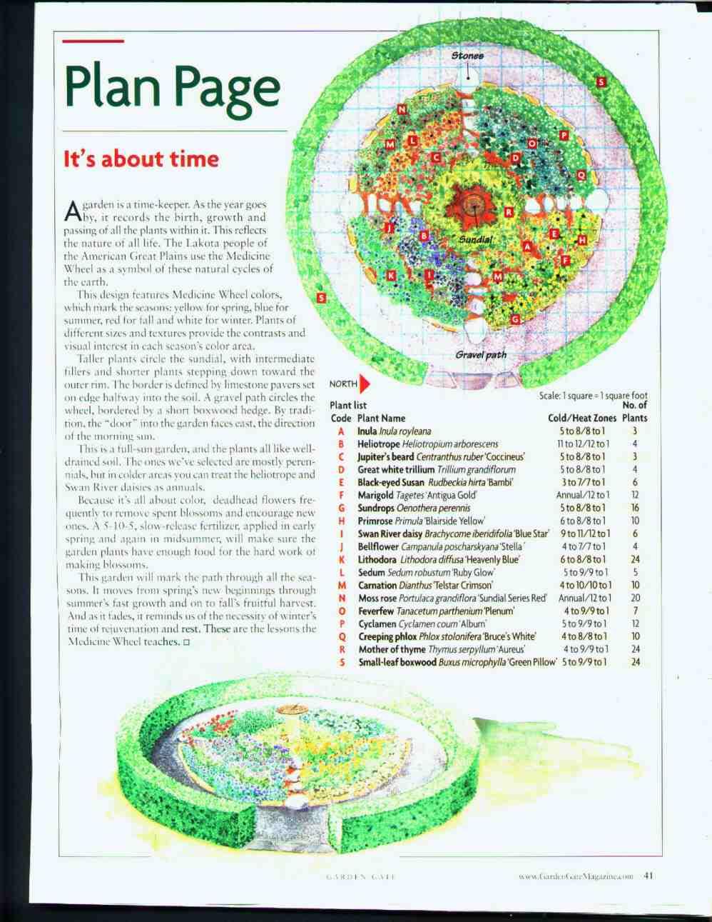 Spotlight On: Medicine Wheel Gardens